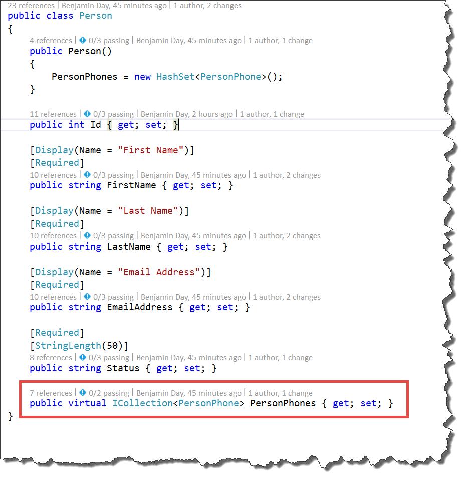Fix for asp mvc broken editor templates editorfor shows img560845d93646e maxwellsz